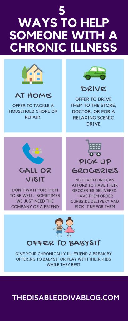 5 WAYS TO HELP SOMEONE WITH A CHRONIC ILLNESS