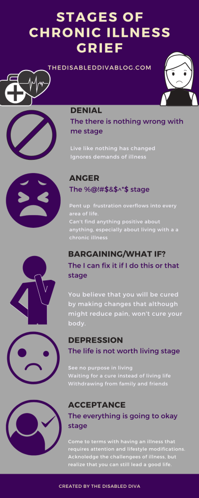 stages of chronic illness grief